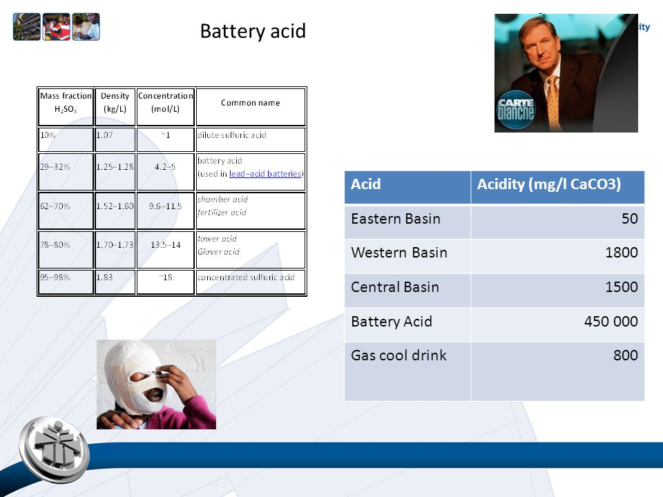 Battery acid AcidAcidity (mg/l CaCO3) Eastern Basin50 Western Basin1800 Central Basin1500 Battery Acid450 000 Gas cool drink800