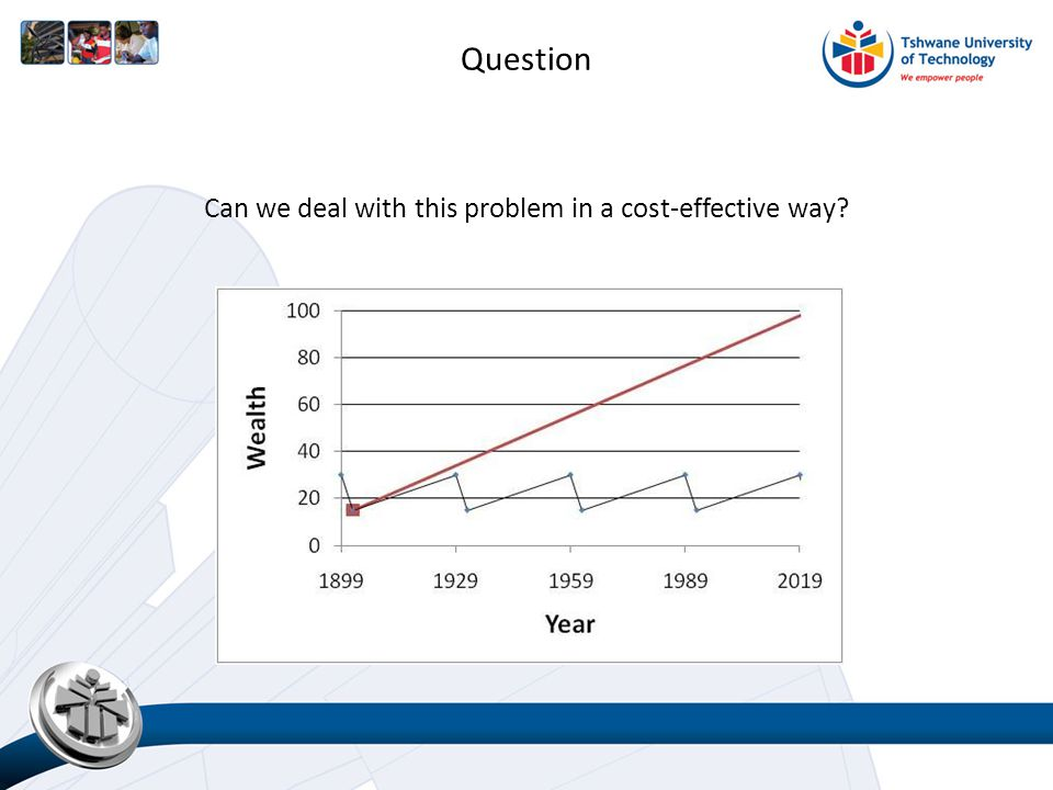 Question Can we deal with this problem in a cost-effective way
