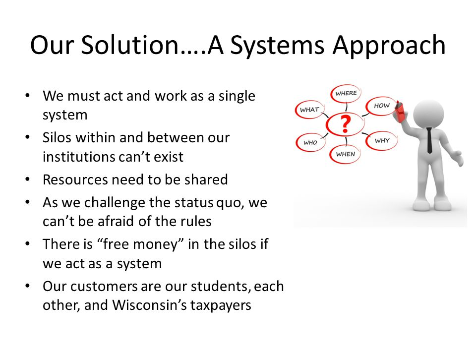 Our Solution….A Systems Approach We must act and work as a single system Silos within and between our institutions cant exist Resources need to be shared As we challenge the status quo, we cant be afraid of the rules There is free money in the silos if we act as a system Our customers are our students, each other, and Wisconsins taxpayers