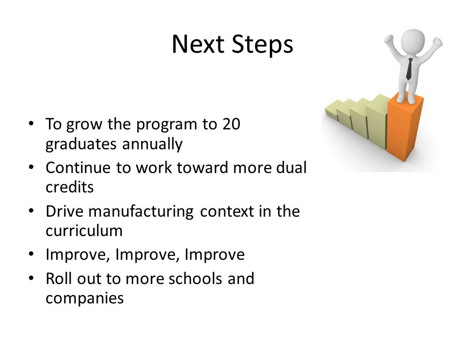 Next Steps To grow the program to 20 graduates annually Continue to work toward more dual credits Drive manufacturing context in the curriculum Improve, Improve, Improve Roll out to more schools and companies