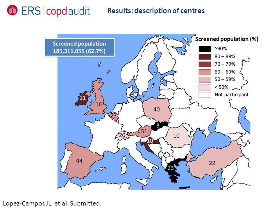 Results: description of centres Lopez-Campos JL, et al. Submitted.