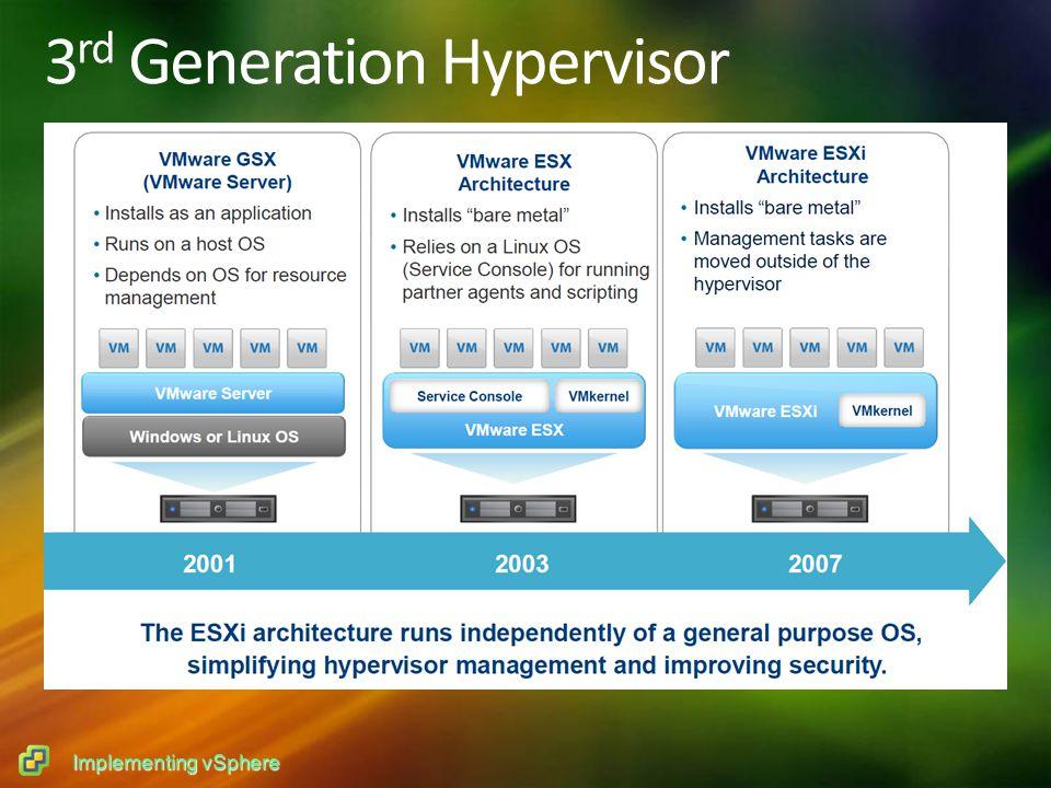 Implementing vSphere 3 rd Generation Hypervisor