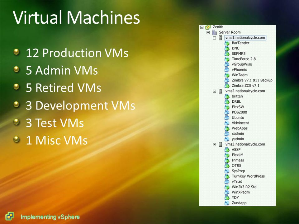 Implementing vSphere Virtual Machines 12 Production VMs 5 Admin VMs 5 Retired VMs 3 Development VMs 3 Test VMs 1 Misc VMs