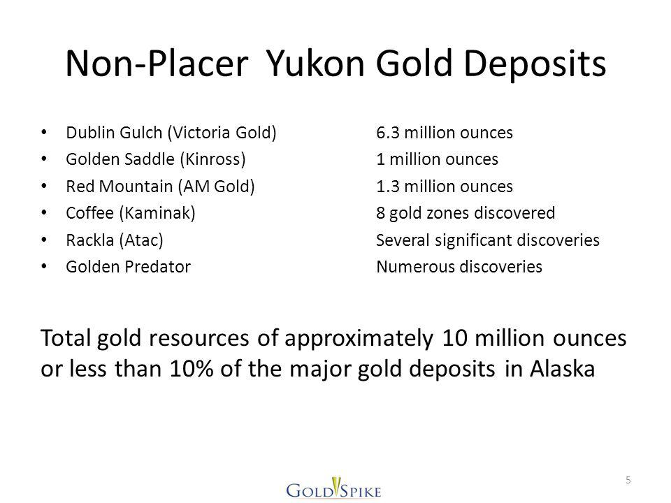 Non-Placer Yukon Gold Deposits Dublin Gulch (Victoria Gold)6.3 million ounces Golden Saddle (Kinross) 1 million ounces Red Mountain (AM Gold)1.3 million ounces Coffee (Kaminak)8 gold zones discovered Rackla (Atac)Several significant discoveries Golden Predator Numerous discoveries Total gold resources of approximately 10 million ounces or less than 10% of the major gold deposits in Alaska 5