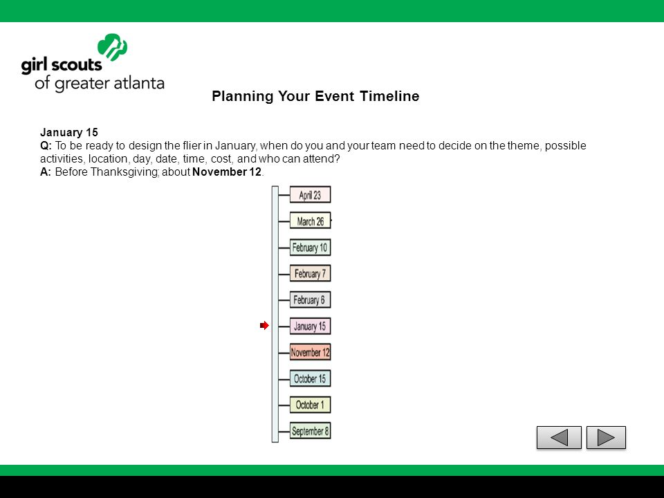Planning Your Event Timeline January 15 Q: To be ready to design the flier in January, when do you and your team need to decide on the theme, possible