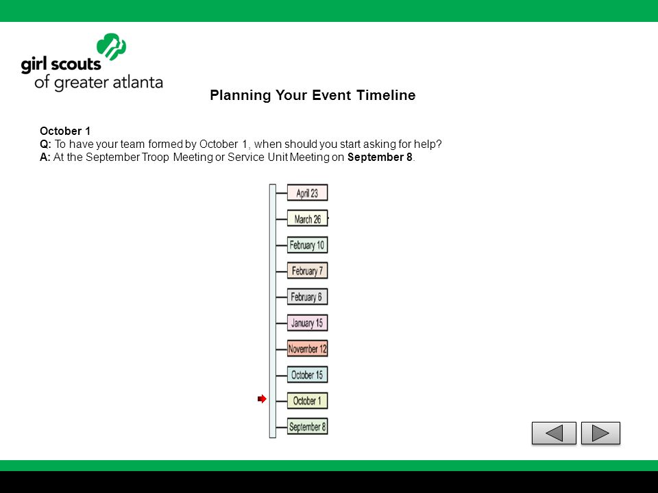 Planning Your Event Timeline October 1 Q: To have your team formed by October 1, when should you start asking for help? A: At the September Troop Meet