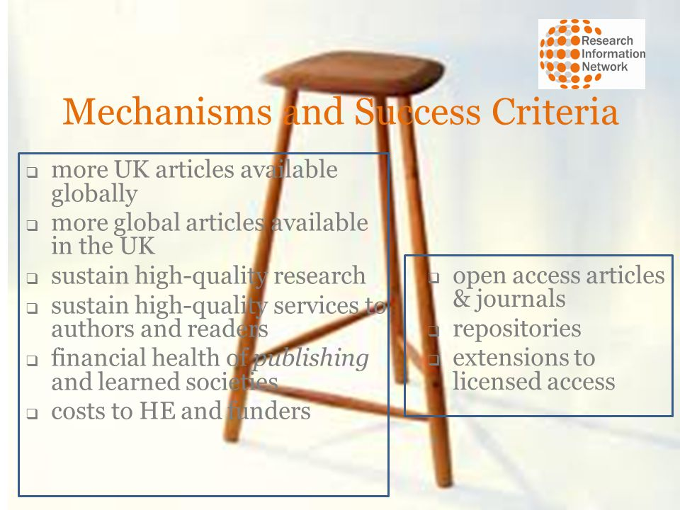 Mechanisms and Success Criteria more UK articles available globally more global articles available in the UK sustain high-quality research sustain high-quality services to authors and readers financial health of publishing and learned societies costs to HE and funders open access articles & journals repositories extensions to licensed access