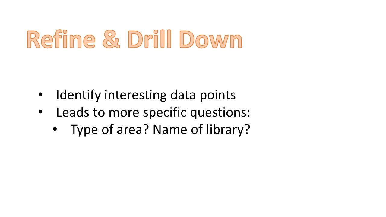 Identify interesting data points Leads to more specific questions: Type of area? Name of library?