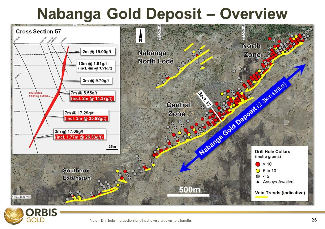 Nabanga Gold Deposit – Overview 26 Sect. 57 Note – Drill hole intersection lengths shown are down hole lengths.