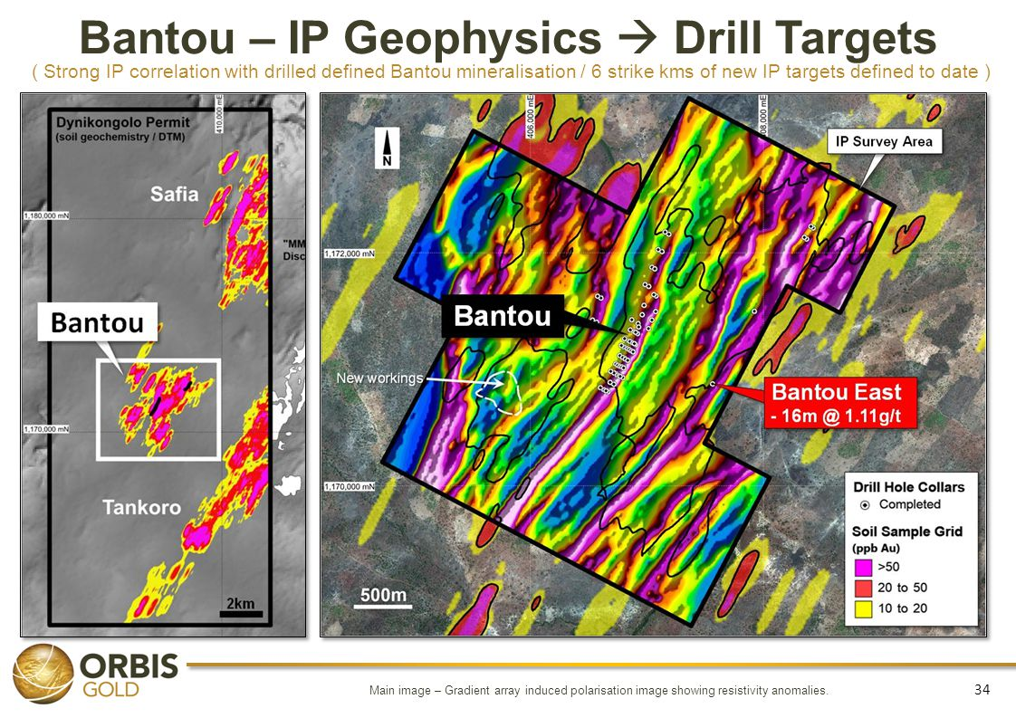Bantou – IP Geophysics Drill Targets ( Strong IP correlation with drilled defined Bantou mineralisation / 6 strike kms of new IP targets defined to da