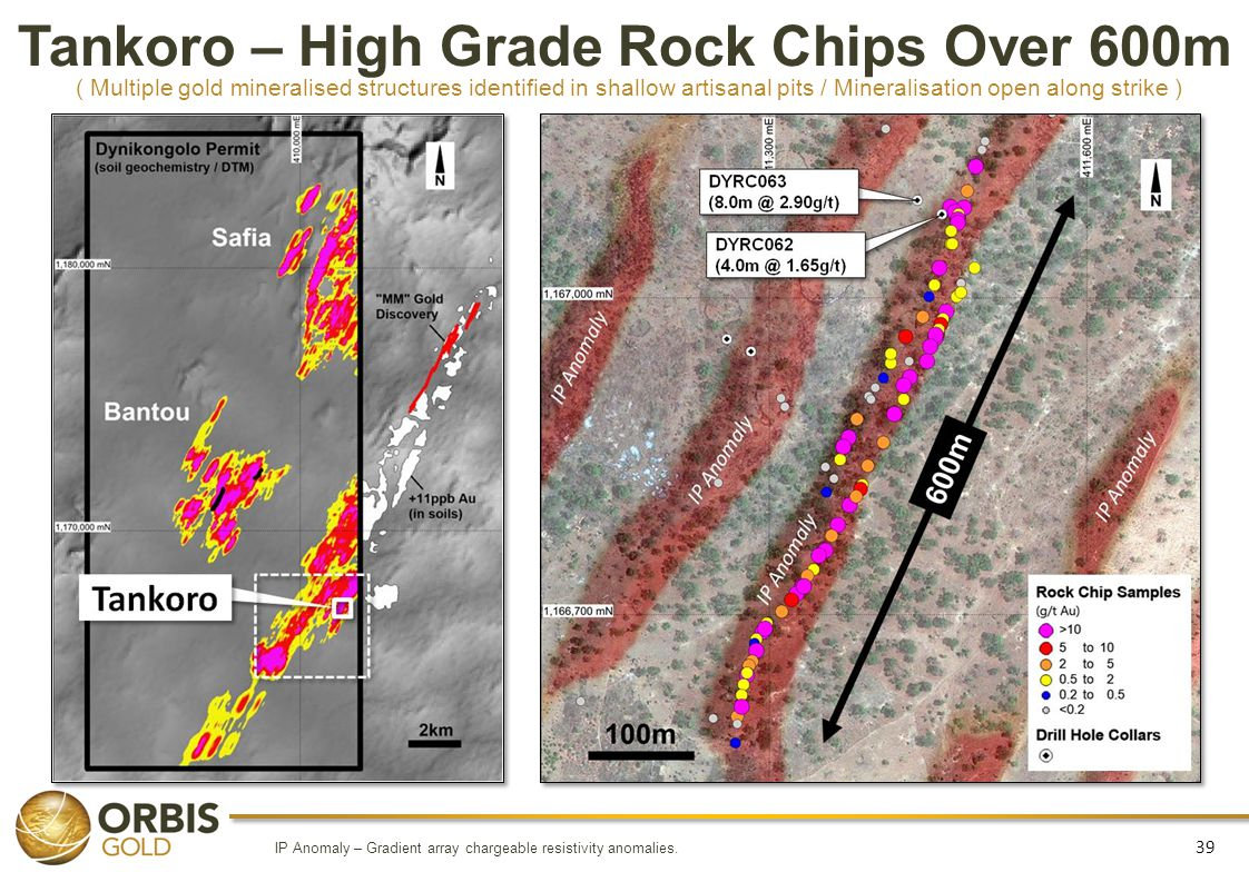 Tankoro – High Grade Rock Chips Over 600m ( Multiple gold mineralised structures identified in shallow artisanal pits / Mineralisation open along stri