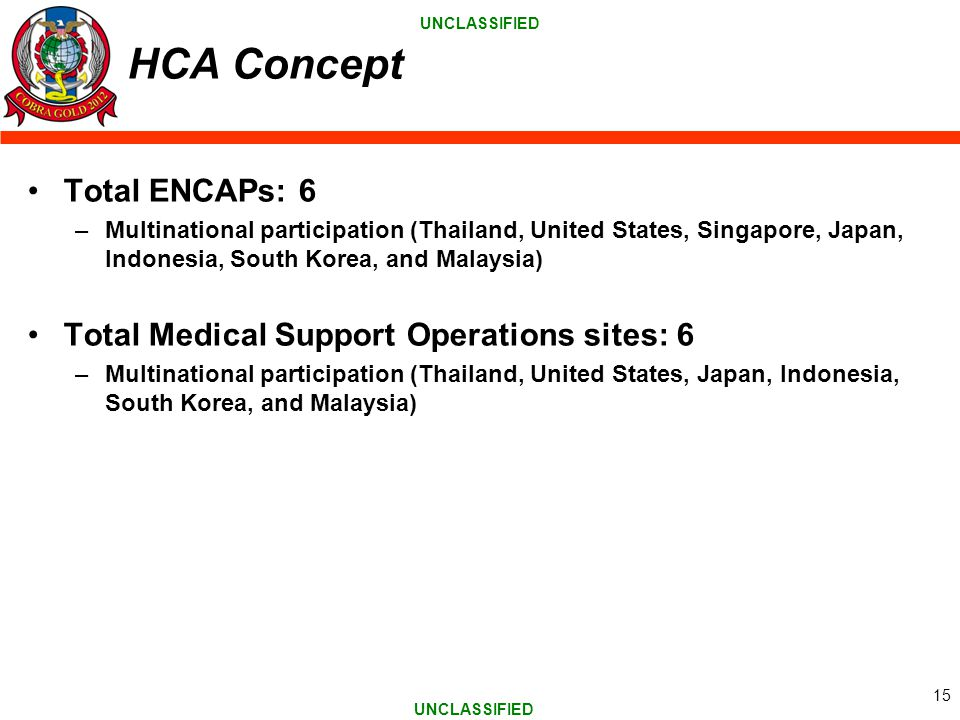 UNCLASSIFIED HCA Concept Total ENCAPs: 6 –Multinational participation (Thailand, United States, Singapore, Japan, Indonesia, South Korea, and Malaysia