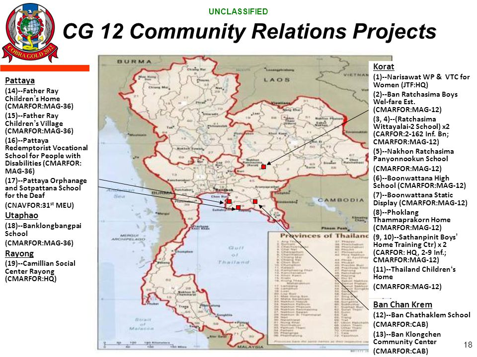 UNCLASSIFIED CG 12 Community Relations Projects Pattaya (14)--Father Ray Childrens Home (CMARFOR:MAG-36) (15)--Father Ray Childrens Village (CMARFOR:M