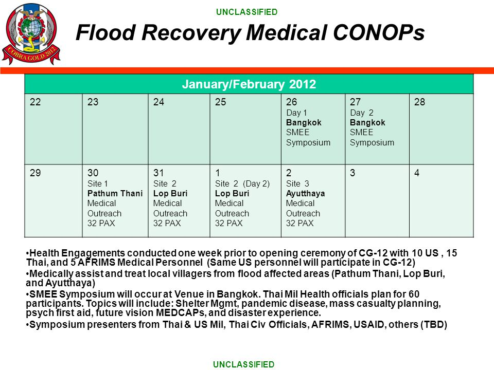 UNCLASSIFIED Flood Recovery Medical CONOPs January/February 2012 2223242526 Day 1 Bangkok SMEE Symposium 27 Day 2 Bangkok SMEE Symposium 28 2930 Site