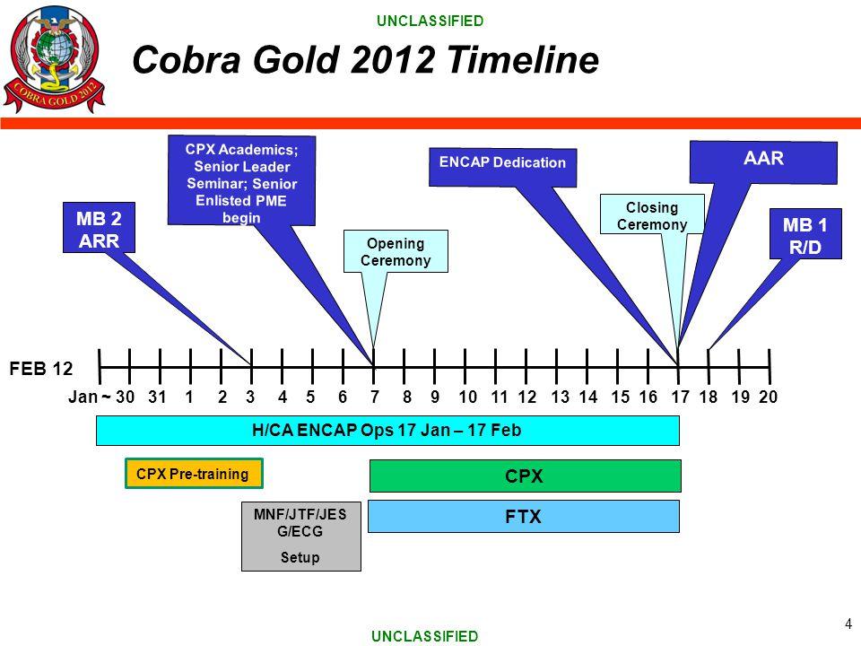 UNCLASSIFIED Cobra Gold 2012 Timeline CPX FEB 12 Jan ~ 30 31 1 2 3 4 5 6 7 8 9 10 11 12 13 14 15 16 17 18 19 20 MNF/JTF/JES G/ECG Setup Closing Ceremo