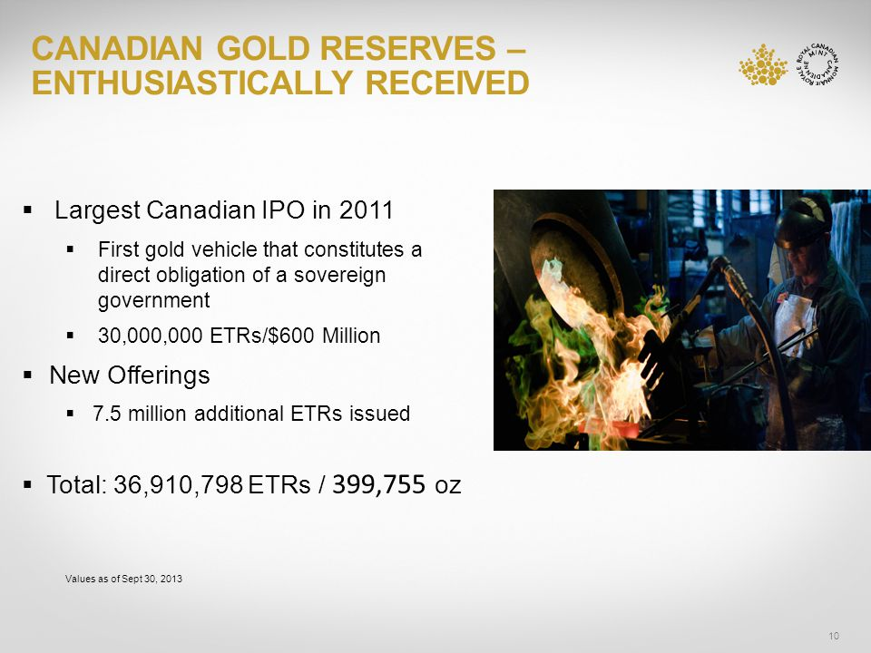 CANADIAN GOLD RESERVES – ENTHUSIASTICALLY RECEIVED 10 Largest Canadian IPO in 2011 First gold vehicle that constitutes a direct obligation of a sovereign government 30,000,000 ETRs/$600 Million New Offerings 7.5 million additional ETRs issued Total: 36,910,798 ETRs / 399,755 oz Values as of Sept 30, 2013