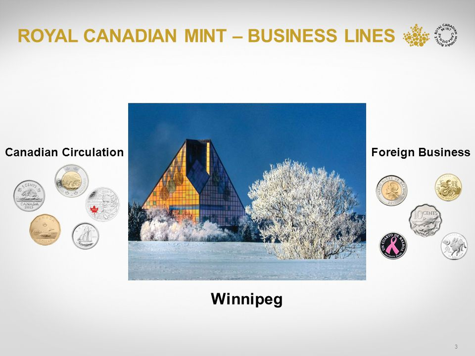 ROYAL CANADIAN MINT – BUSINESS LINES 3 Canadian CirculationForeign Business Winnipeg