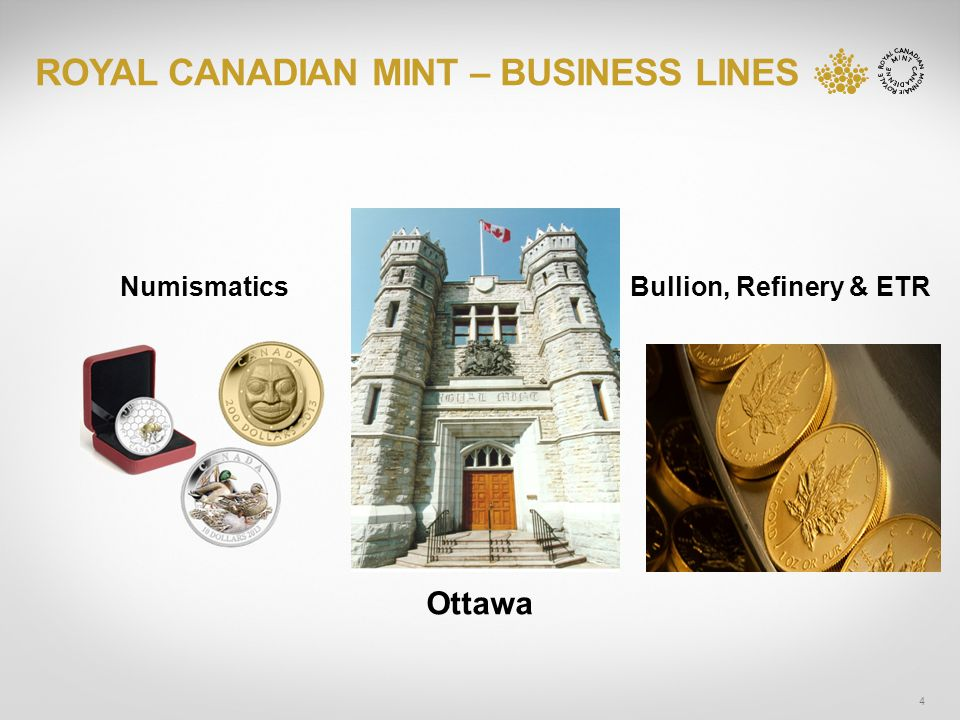 ROYAL CANADIAN MINT – BUSINESS LINES 4 Numismatics Bullion, Refinery & ETR Ottawa