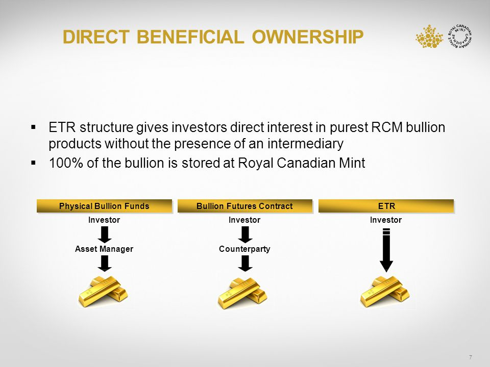 DIRECT BENEFICIAL OWNERSHIP 7 ETR structure gives investors direct interest in purest RCM bullion products without the presence of an intermediary 100% of the bullion is stored at Royal Canadian Mint Physical Bullion Funds Bullion Futures Contract ETR Investor Asset Manager Investor Counterparty Investor