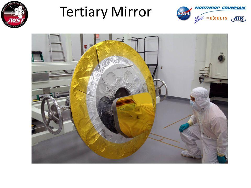 Tertiary Mirror