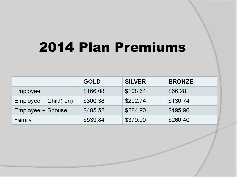 2014 Plan Premiums GOLDSILVERBRONZE Employee$166.08$108.64$66.28 Employee + Child(ren)$300.38$202.74$130.74 Employee + Spouse$405.52$284.90$195.96 Family$539.84$379.00$260.40