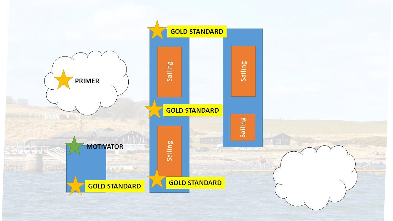 PRIMER MOTIVATOR Sailing GOLD STANDARD