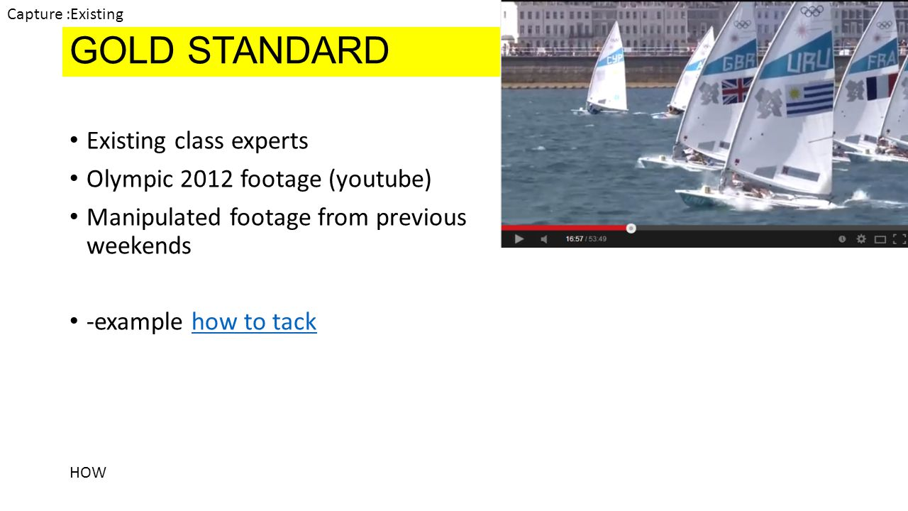 Existing class experts Olympic 2012 footage (youtube) Manipulated footage from previous weekends -example how to tackhow to tack HOW Capture :Existing