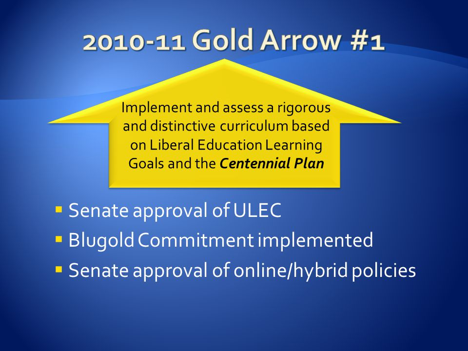 Senate approval of ULEC Blugold Commitment implemented Senate approval of online/hybrid policies Implement and assess a rigorous and distinctive curriculum based on Liberal Education Learning Goals and the Centennial Plan