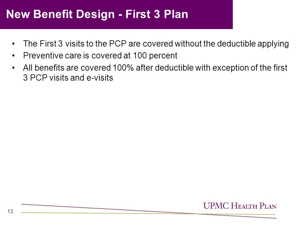 13 The First 3 visits to the PCP are covered without the deductible applying Preventive care is covered at 100 percent All benefits are covered 100% after deductible with exception of the first 3 PCP visits and e-visits New Benefit Design - First 3 Plan