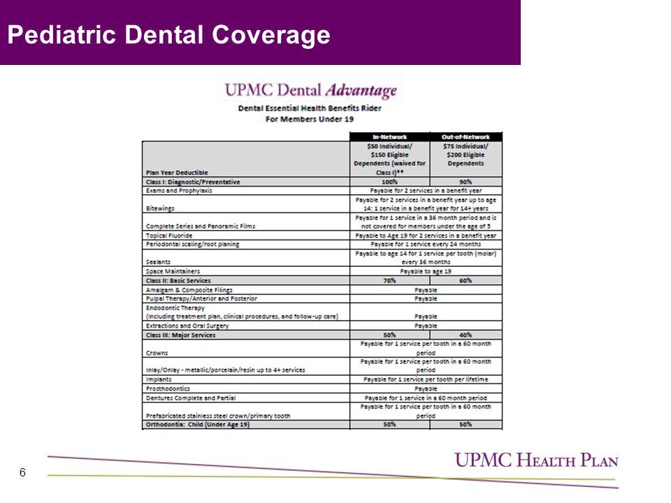 6 Pediatric Dental Coverage