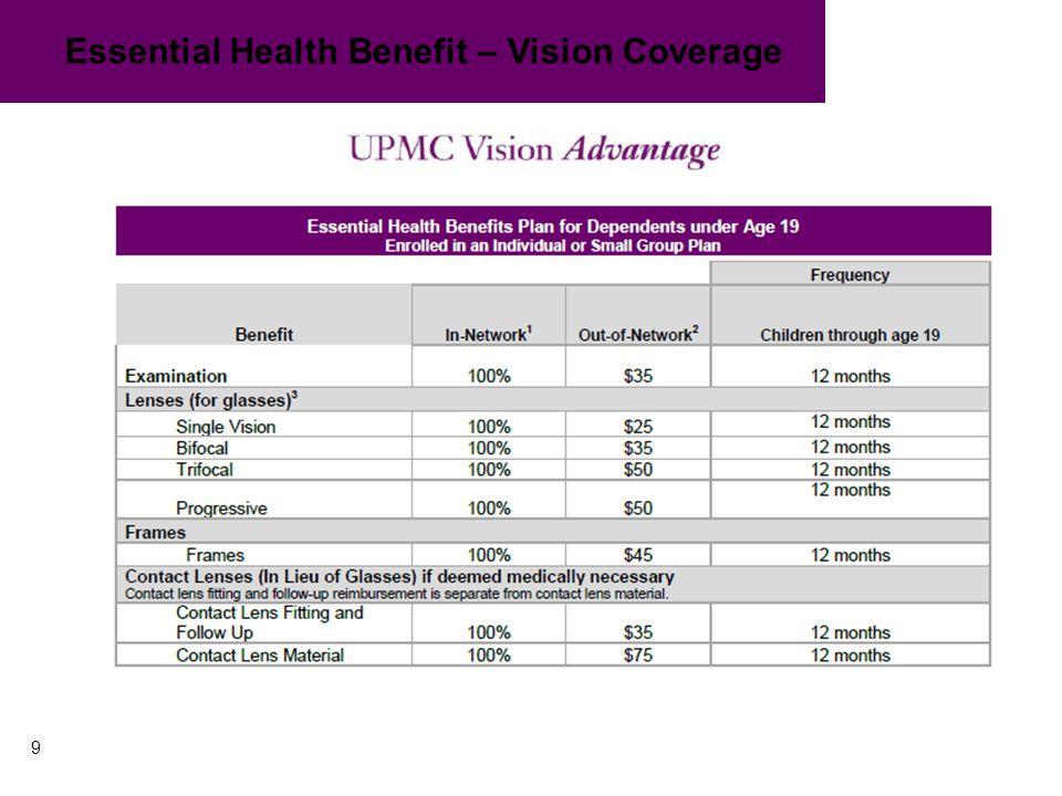 Essential Health Benefit – Vision Coverage 9