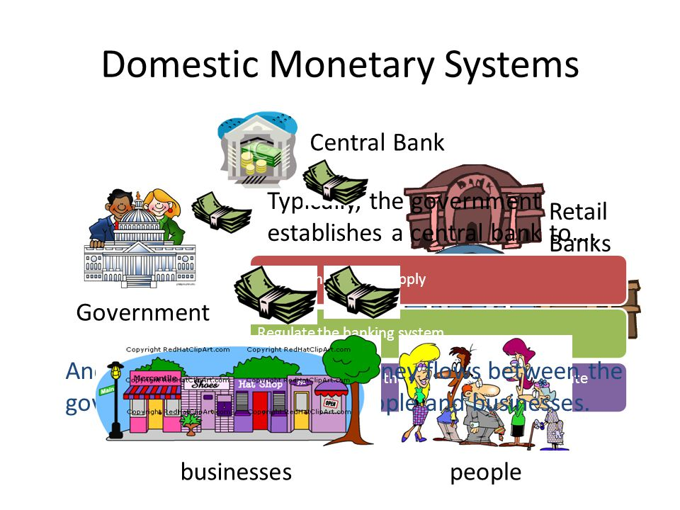 2. The International Monetary System Start by looking at a typical domestic monetary system