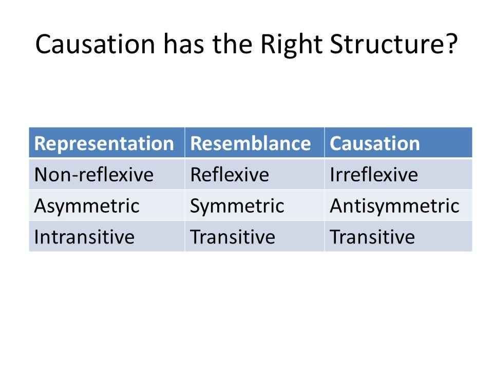 Causation has the Right Structure? RepresentationResemblanceCausation Non-reflexiveReflexiveIrreflexive AsymmetricSymmetricAntisymmetric IntransitiveT