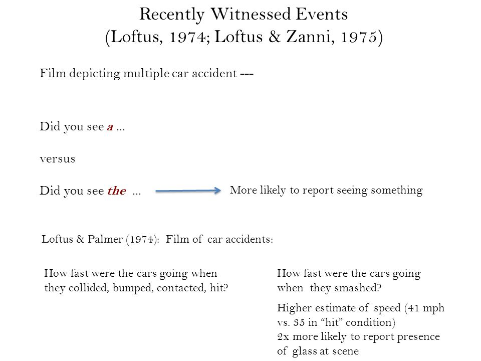 Recently Witnessed Events (Loftus, 1974; Loftus & Zanni, 1975) Film depicting multiple car accident --- Did you see a...
