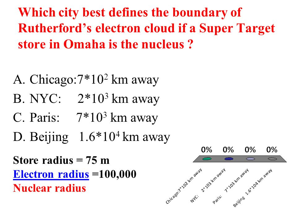 Which city best defines the boundary of Rutherfords electron cloud if a Super Target store in Omaha is the nucleus ? A.Chicago:7*10 2 km away B.NYC: 2