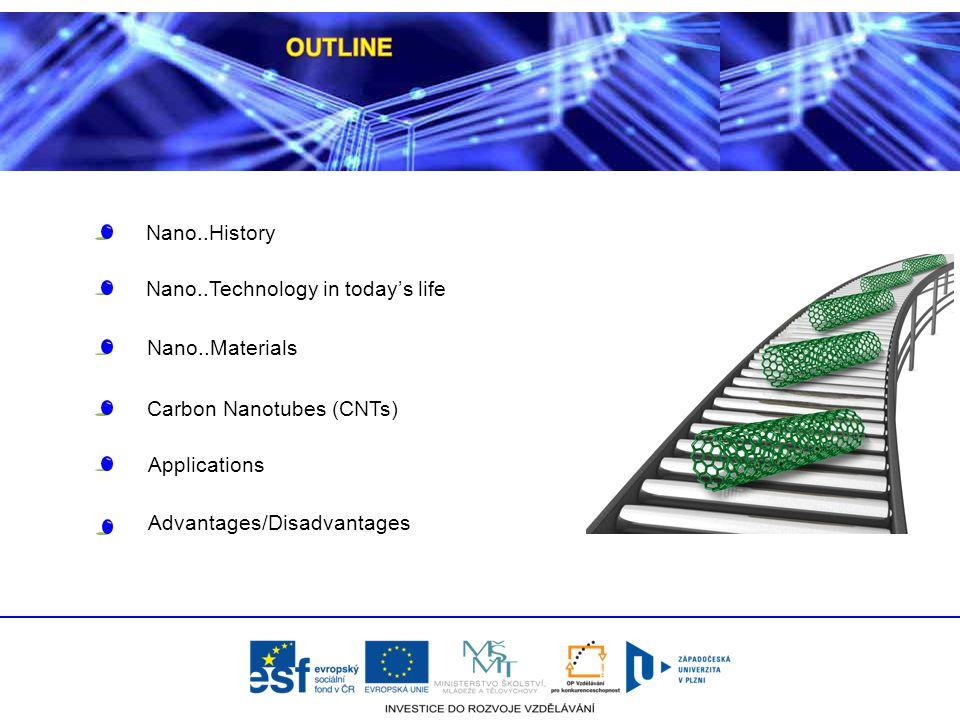 Nano..History Nano..Technology in todays life Nano..Materials Carbon Nanotubes (CNTs) Applications Advantages/Disadvantages