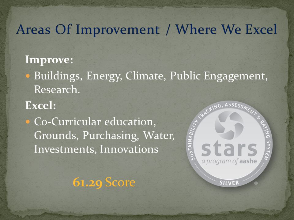 Improve: Buildings, Energy, Climate, Public Engagement, Research.