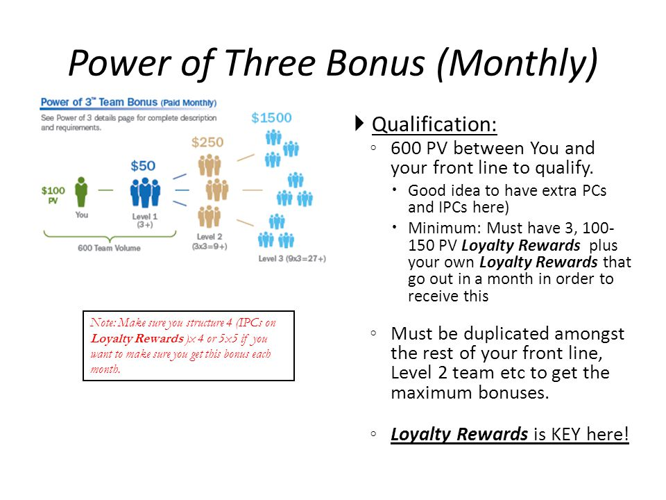 Power of Three Bonus (Monthly) Qualification: 600 PV between You and your front line to qualify. Good idea to have extra PCs and IPCs here) Minimum: M