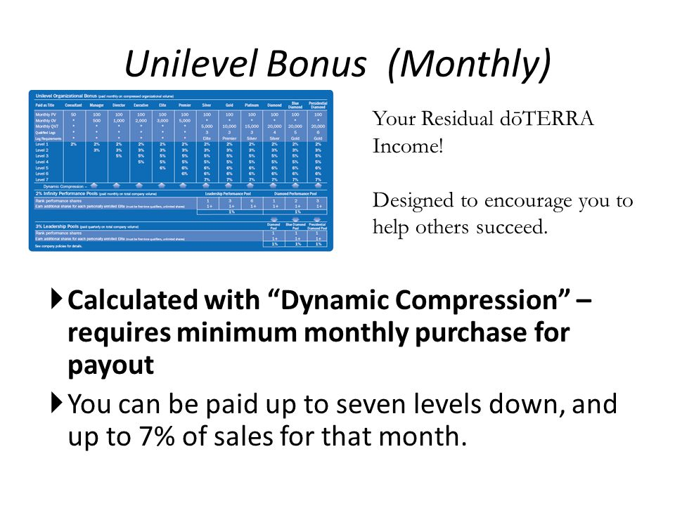 Unilevel Bonus (Monthly) Calculated with Dynamic Compression – requires minimum monthly purchase for payout You can be paid up to seven levels down, a