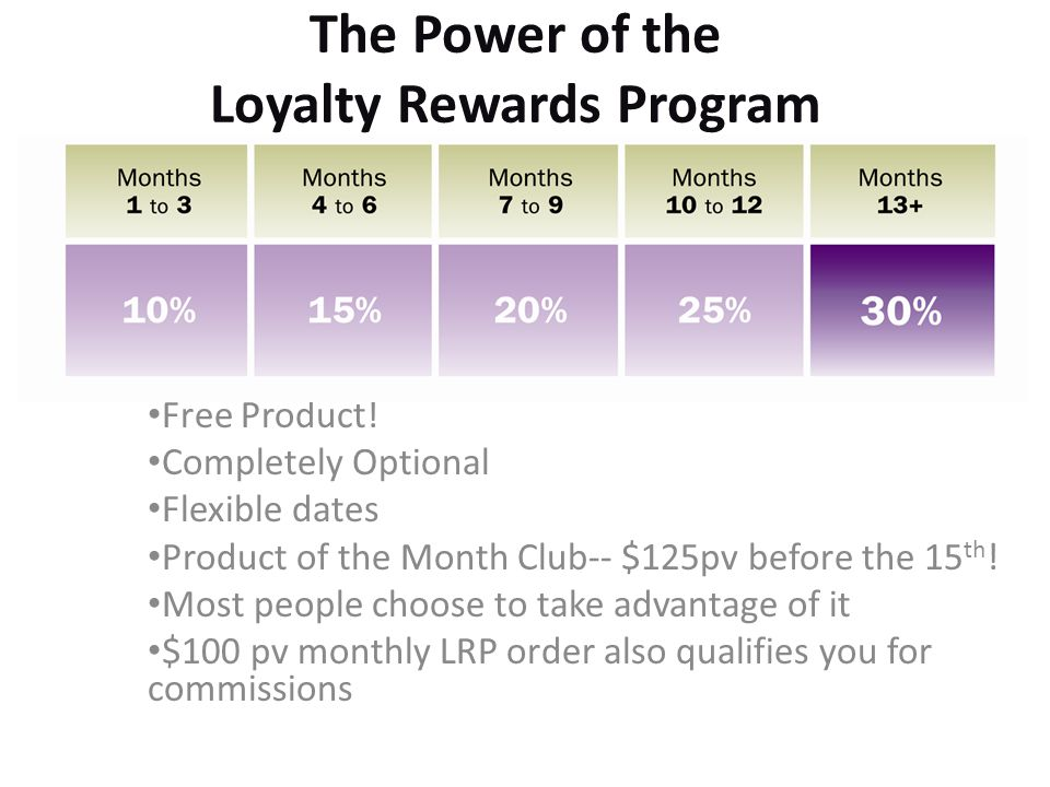 Free Product! Completely Optional Flexible dates Product of the Month Club-- $125pv before the 15 th ! Most people choose to take advantage of it $100
