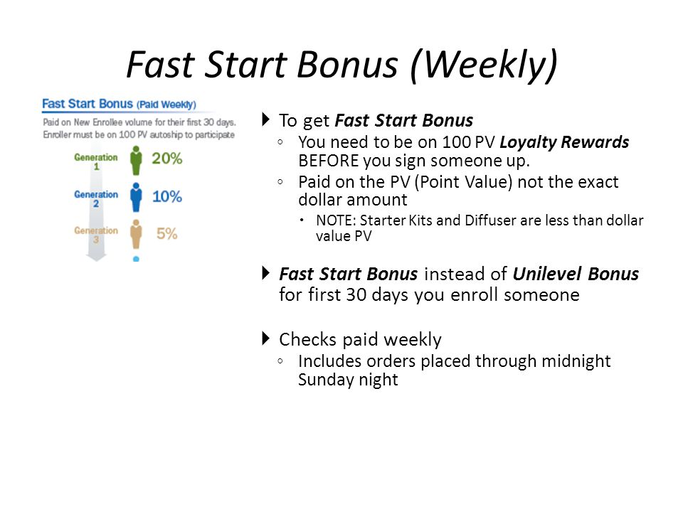 Fast Start Bonus (Weekly) To get Fast Start Bonus You need to be on 100 PV Loyalty Rewards BEFORE you sign someone up. Paid on the PV (Point Value) no