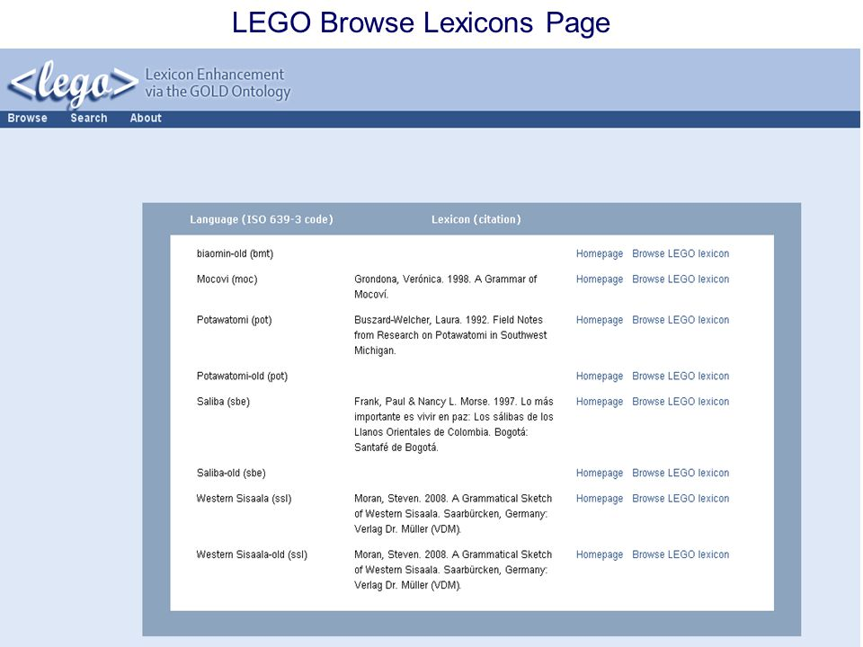 LEGO Browse Lexicons Page