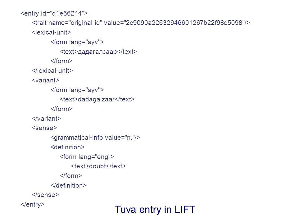 дадагалзаар dadagalzaar doubt Tuva entry in LIFT