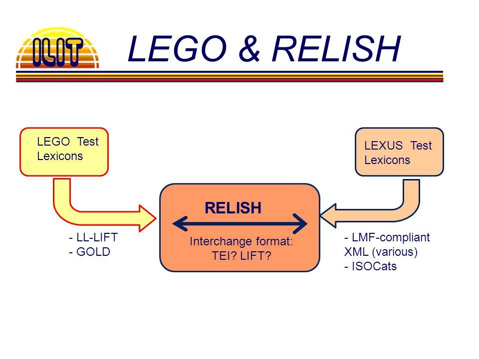 LEGO & RELISH LEGO Test Lexicons LEXUS Test Lexicons - LL-LIFT - GOLD - LMF-compliant XML (various) - ISOCats RELISH Interchange format: TEI? LIFT?