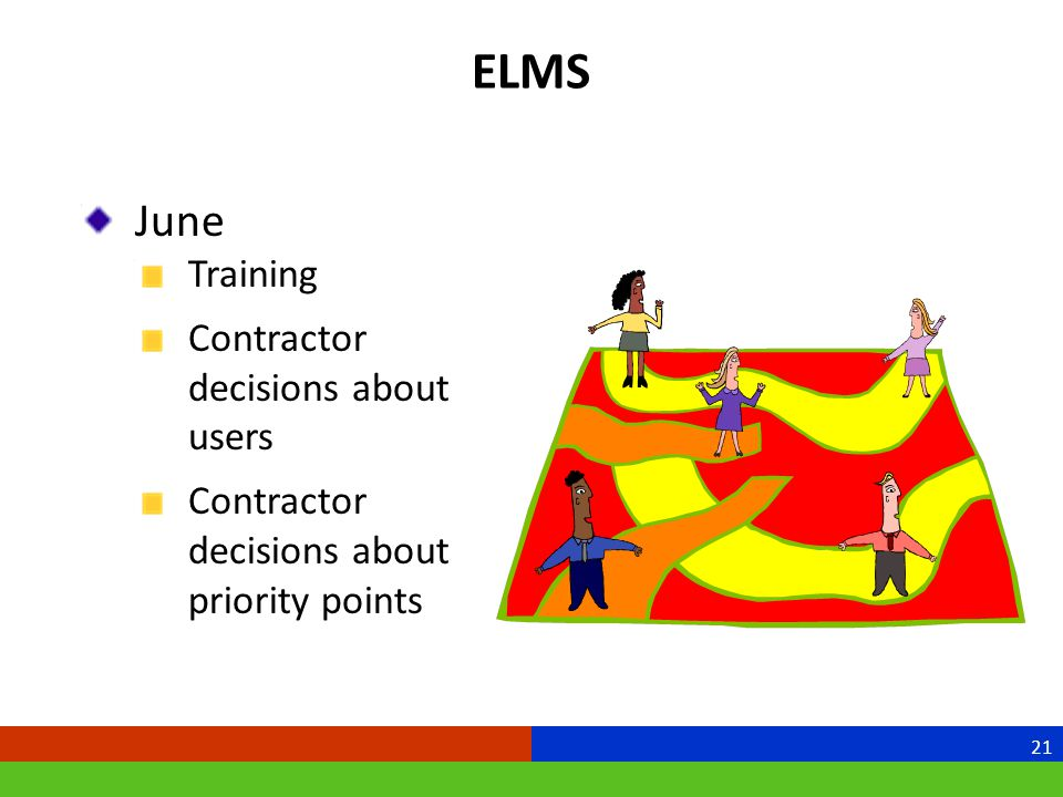 ELMS June Training Contractor decisions about users Contractor decisions about priority points 21