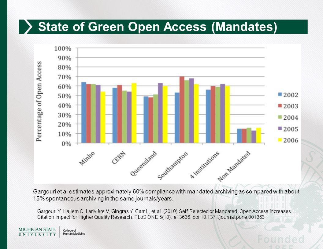 State of Green Open Access (Mandates) Gargouri Y, Hajjem C, Larivière V, Gingras Y, Carr L, et al.