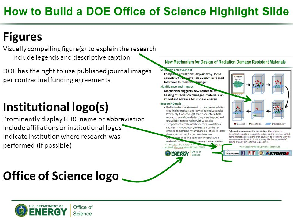 How to Build a DOE Office of Science Highlight Slide Institutional logo(s) Prominently display EFRC name or abbreviation Include affiliations or institutional logos Indicate institution where research was performed (if possible) Office of Science logo Figures Visually compelling figure(s) to explain the research Include legends and descriptive caption DOE has the right to use published journal images per contractual funding agreements