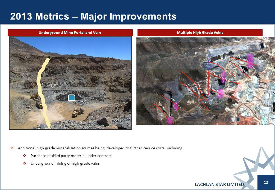2013 Metrics – Major Improvements LACHLAN STAR LIMITED 12 Additional high grade mineralisation sources being developed to further reduce costs, including: Purchase of third party material under contract Underground mining of high grade veins Underground Mine Portal and VeinMultiple High Grade Veins
