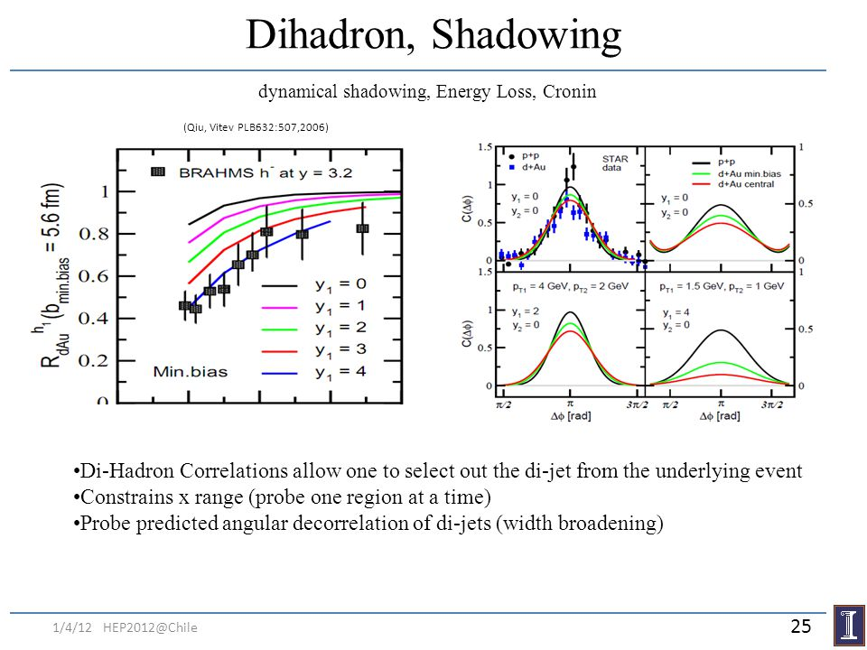 dynamical shadowing, Energy Loss, Cronin Dihadron, Shadowing Di-Hadron Correlations allow one to select out the di-jet from the underlying event Const
