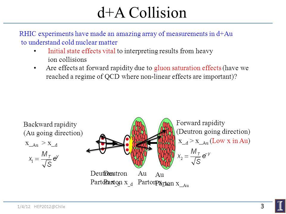 d+A Collision 1/4/12 HEP2012@Chile 3 Deutron Parton x _d Au Parton x_ Au Deutron Parton x _d Au Parton x _Au Forward rapidity (Deutron going direction